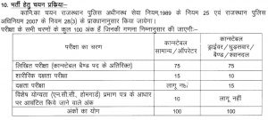 selection process of rajasthan police constable